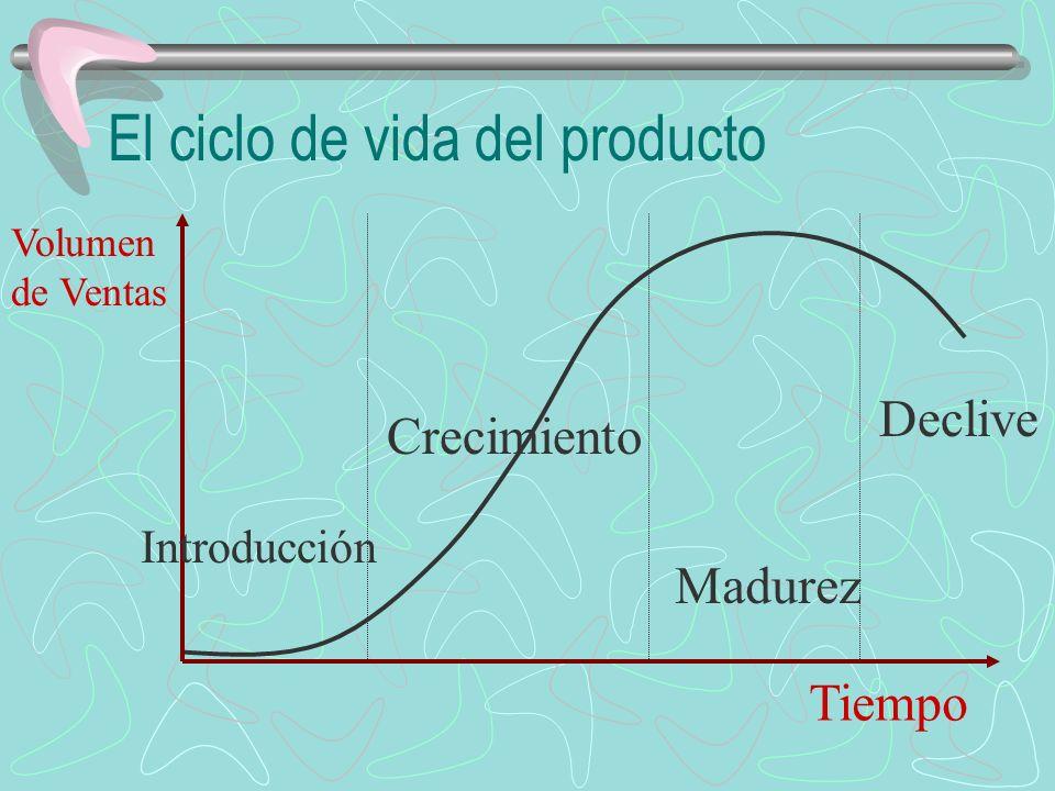 El ciclo de vida del producto