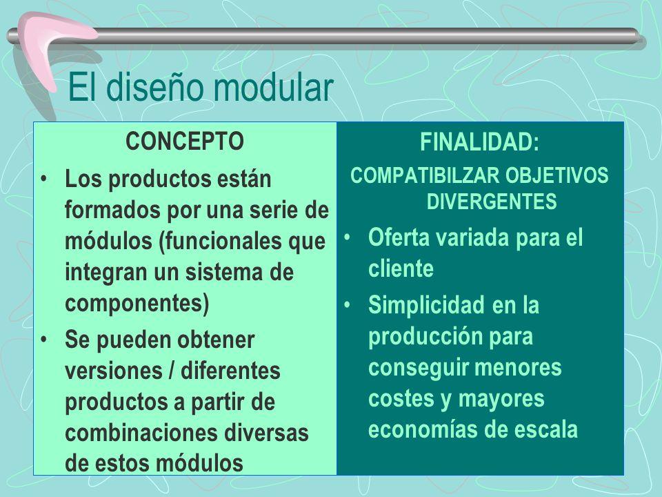 COMPATIBILZAR OBJETIVOS DIVERGENTES