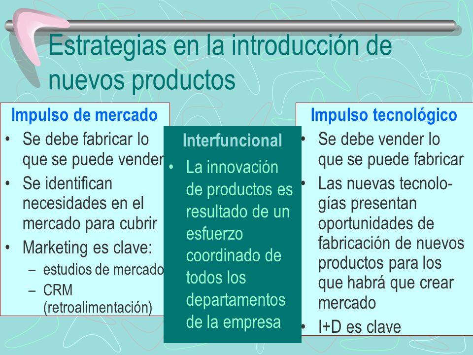Estrategias en la introducción de nuevos productos