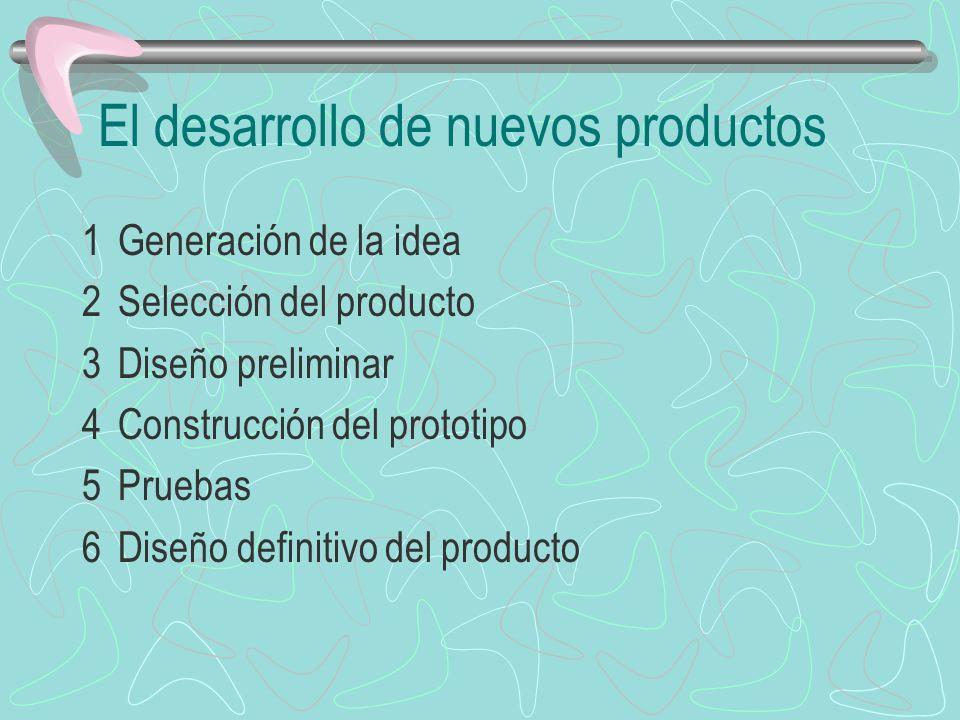 El desarrollo de nuevos productos