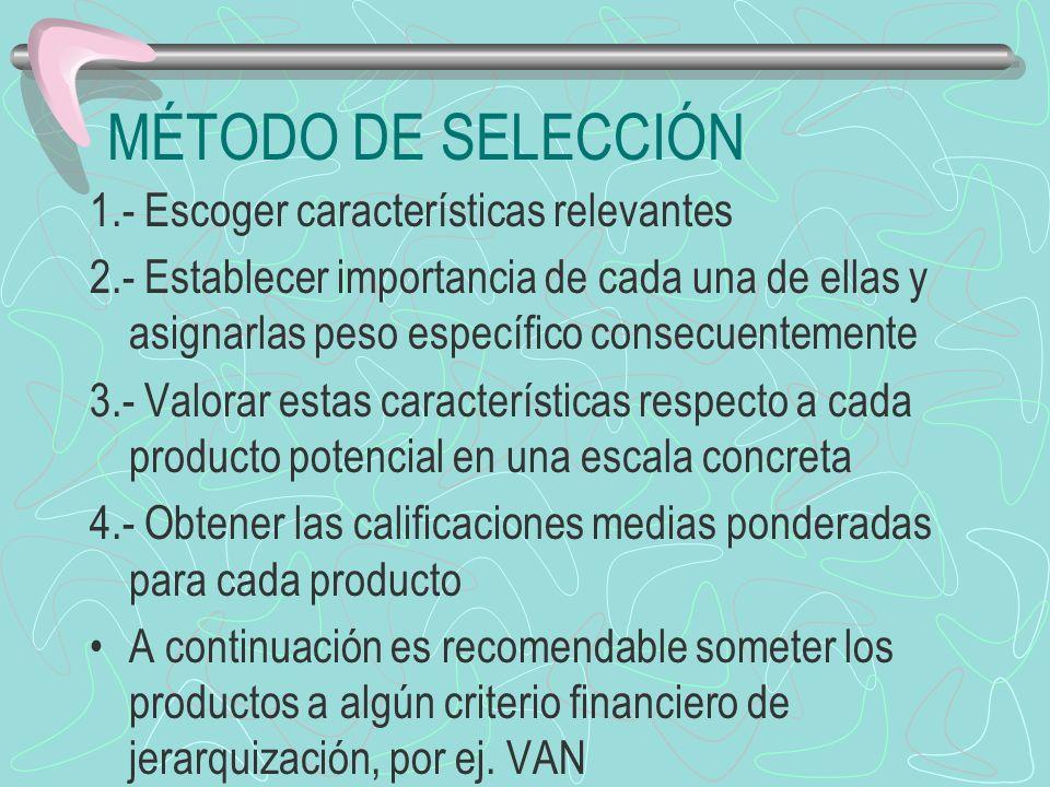 MÉTODO DE SELECCIÓN 1.- Escoger características relevantes