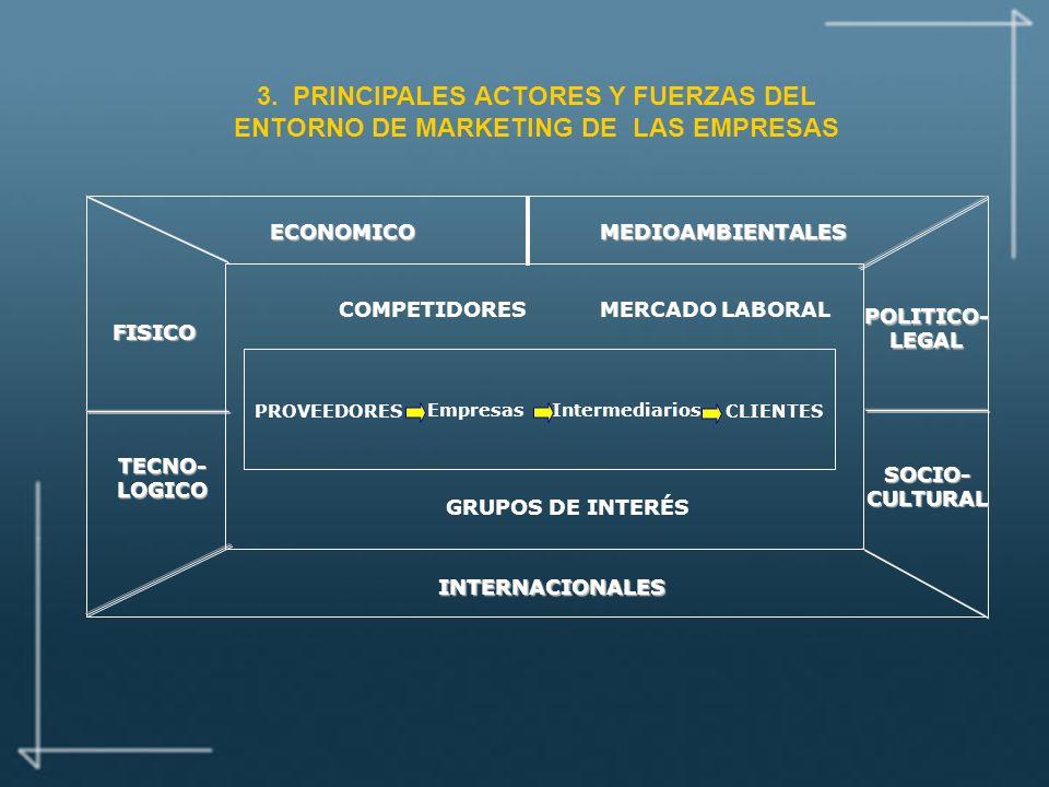 3. PRINCIPALES ACTORES Y FUERZAS DEL