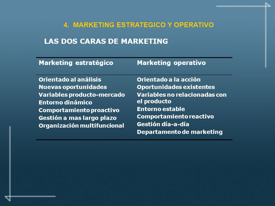 LAS DOS CARAS DE MARKETING