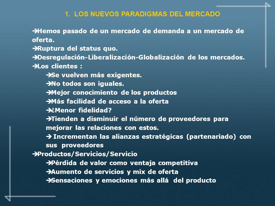 1. LOS NUEVOS PARADIGMAS DEL MERCADO