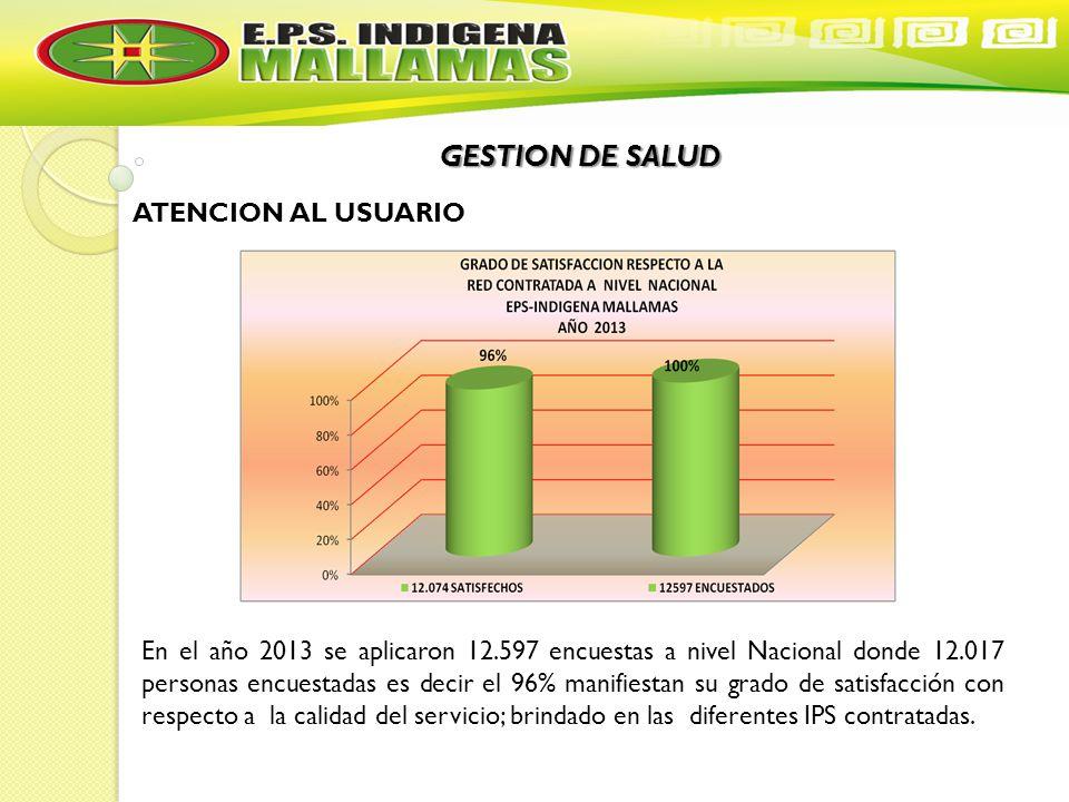 GESTION DE SALUD ATENCION AL USUARIO