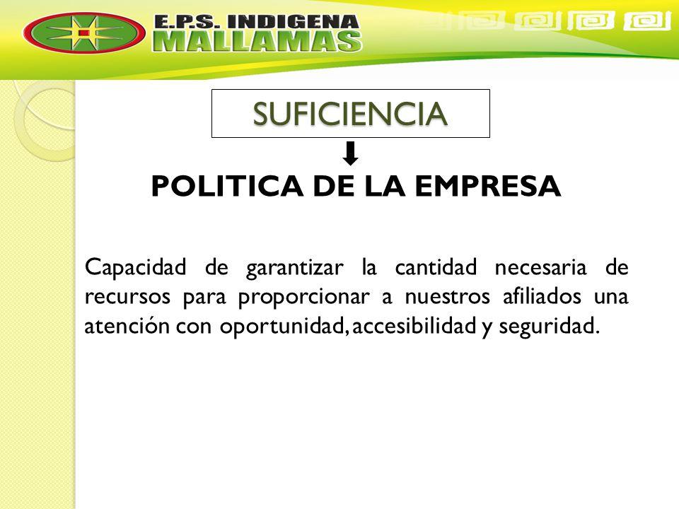SUFICIENCIA POLITICA DE LA EMPRESA