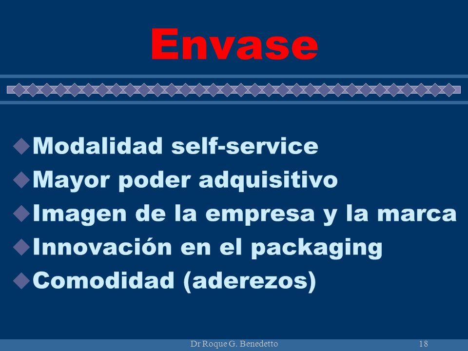 Envase Modalidad self-service Mayor poder adquisitivo