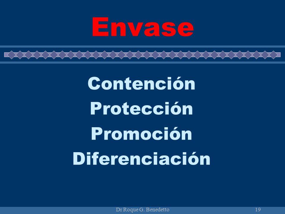 Envase Contención Protección Promoción Diferenciación