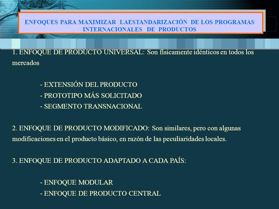 - EXTENSIÓN DEL PRODUCTO - PROTOTIPO MÁS SOLICITADO