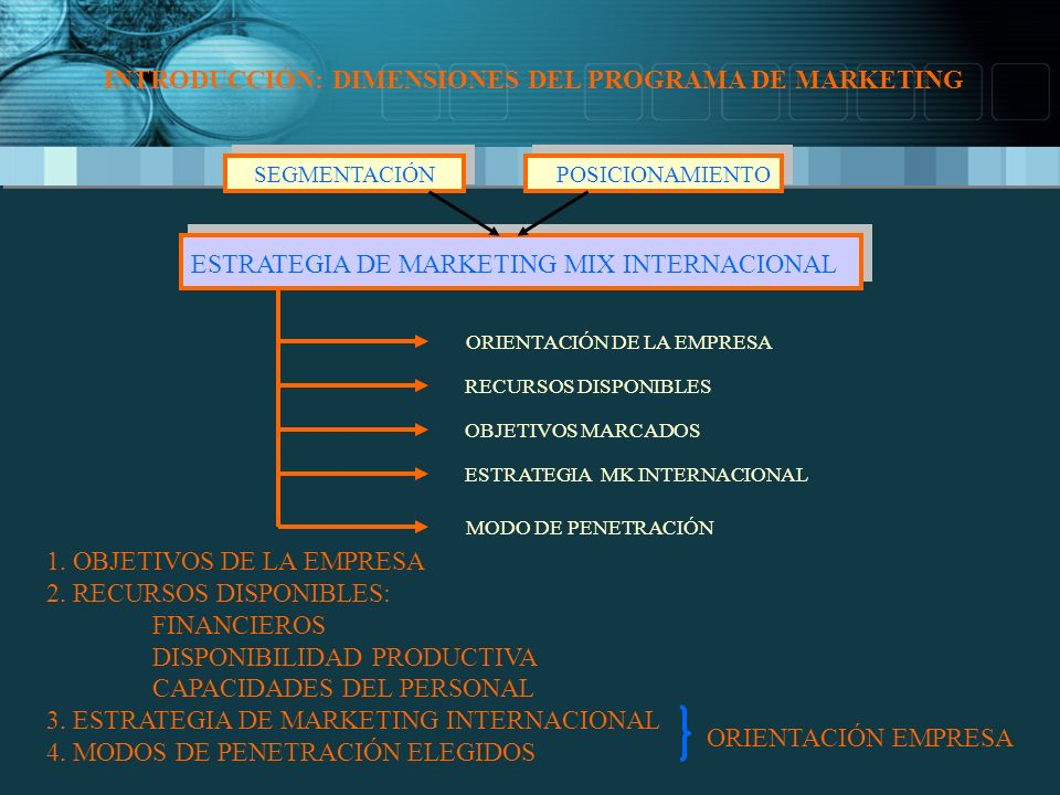 INTRODUCCIÓN: DIMENSIONES DEL PROGRAMA DE MARKETING