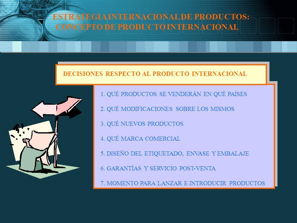 ESTRATEGIA INTERNACIONAL DE PRODUCTOS:
