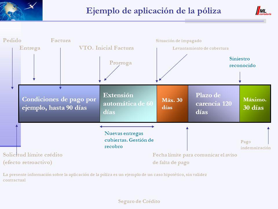 Ejemplo de aplicación de la póliza