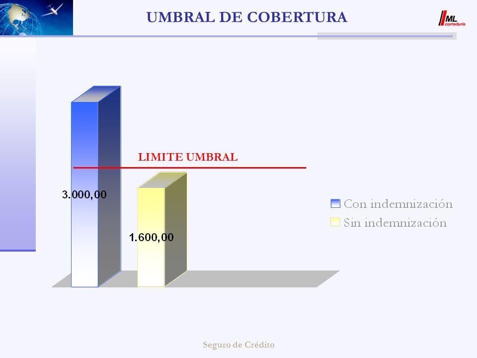 UMBRAL DE COBERTURA LIMITE UMBRAL Seguro de Crédito