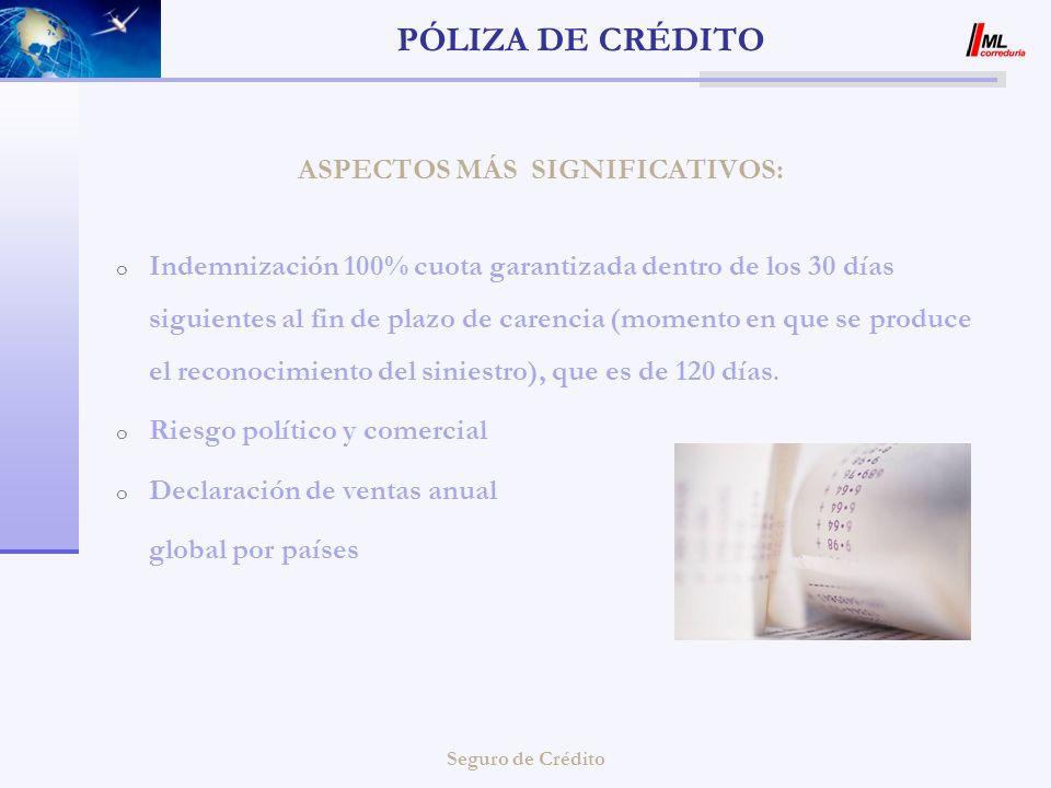 ASPECTOS MÁS SIGNIFICATIVOS: