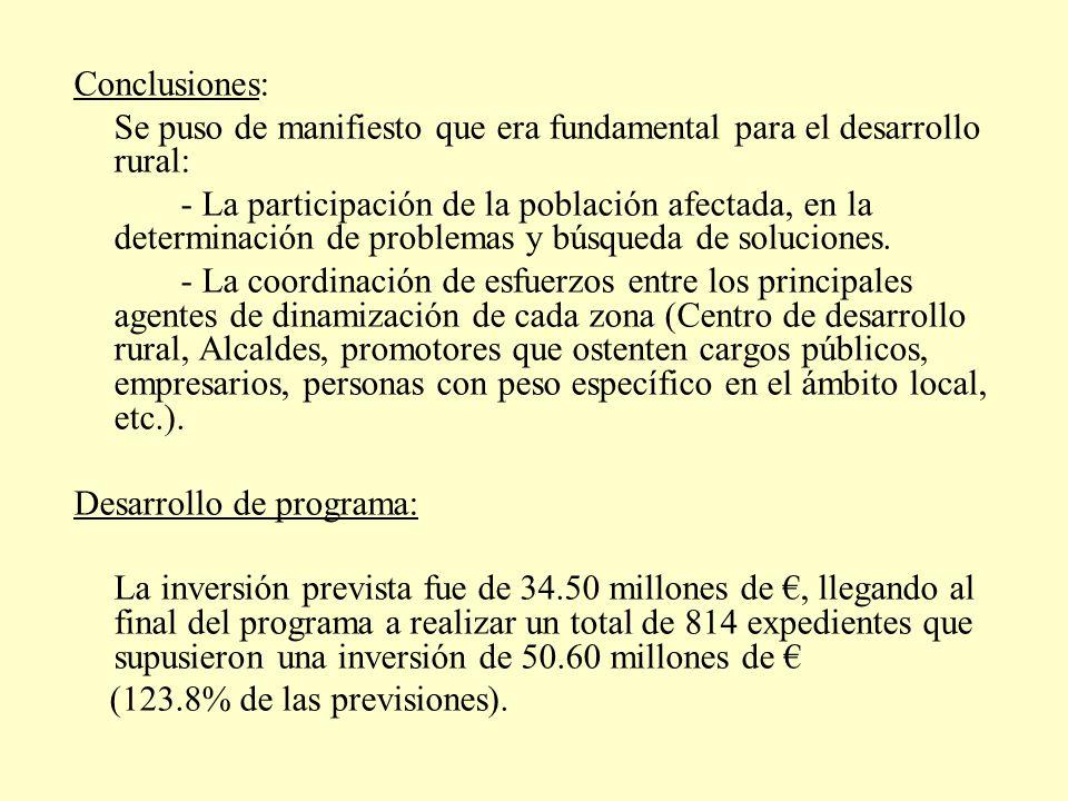 Conclusiones: Se puso de manifiesto que era fundamental para el desarrollo rural: