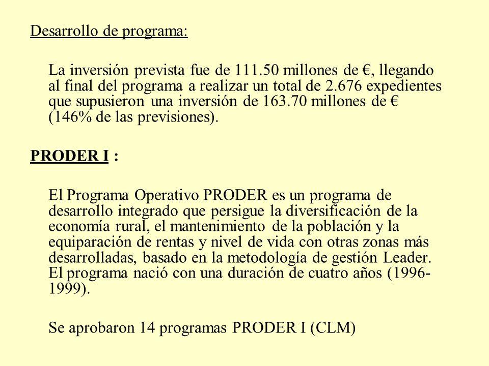 Desarrollo de programa: