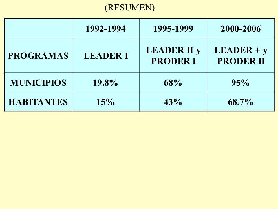 (RESUMEN) 1992-1994. 1995-1999. 2000-2006. PROGRAMAS. LEADER I. LEADER II y PRODER I. LEADER + y PRODER II.