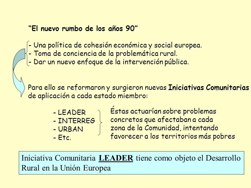 Iniciativa Comunitaria LEADER tiene como objeto el Desarrollo