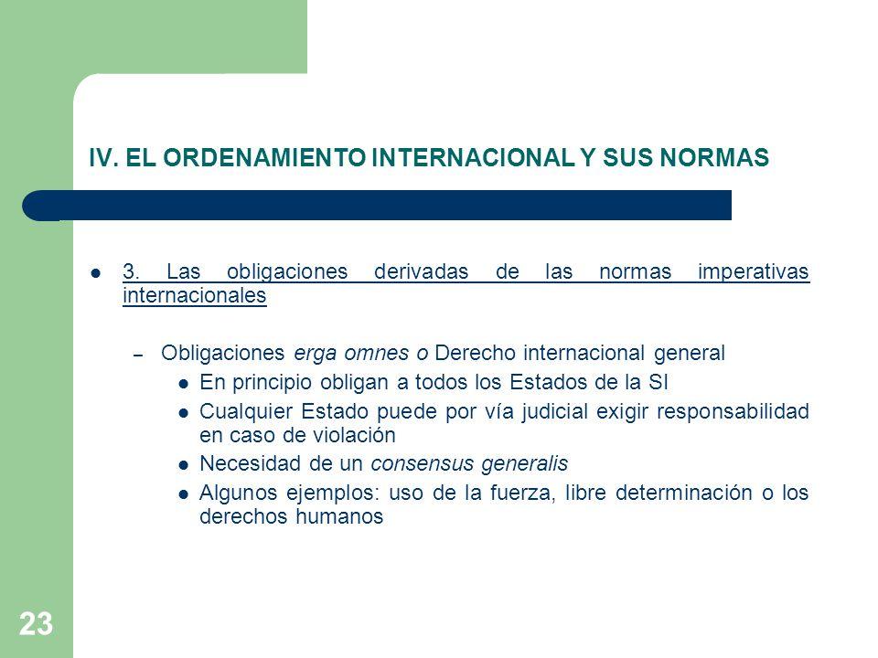IV. EL ORDENAMIENTO INTERNACIONAL Y SUS NORMAS