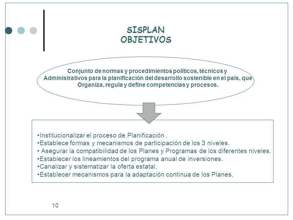SISPLAN OBJETIVOS Institucionalizar el proceso de Planificación .