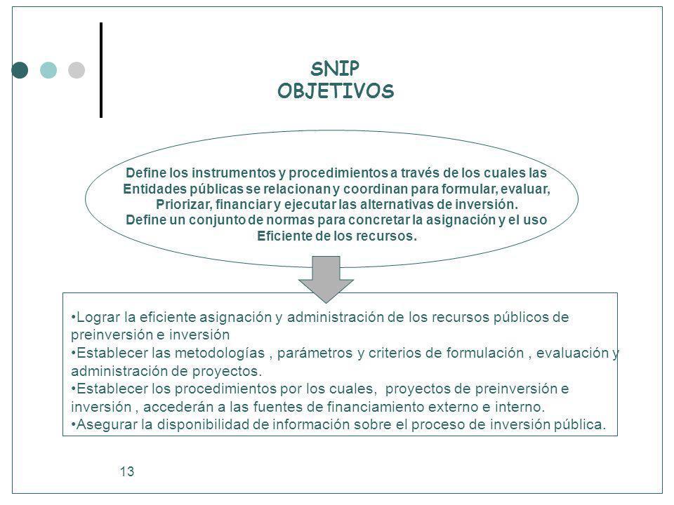 SNIP OBJETIVOS. Lograr la eficiente asignación y administración de los recursos públicos de preinversión e inversión.