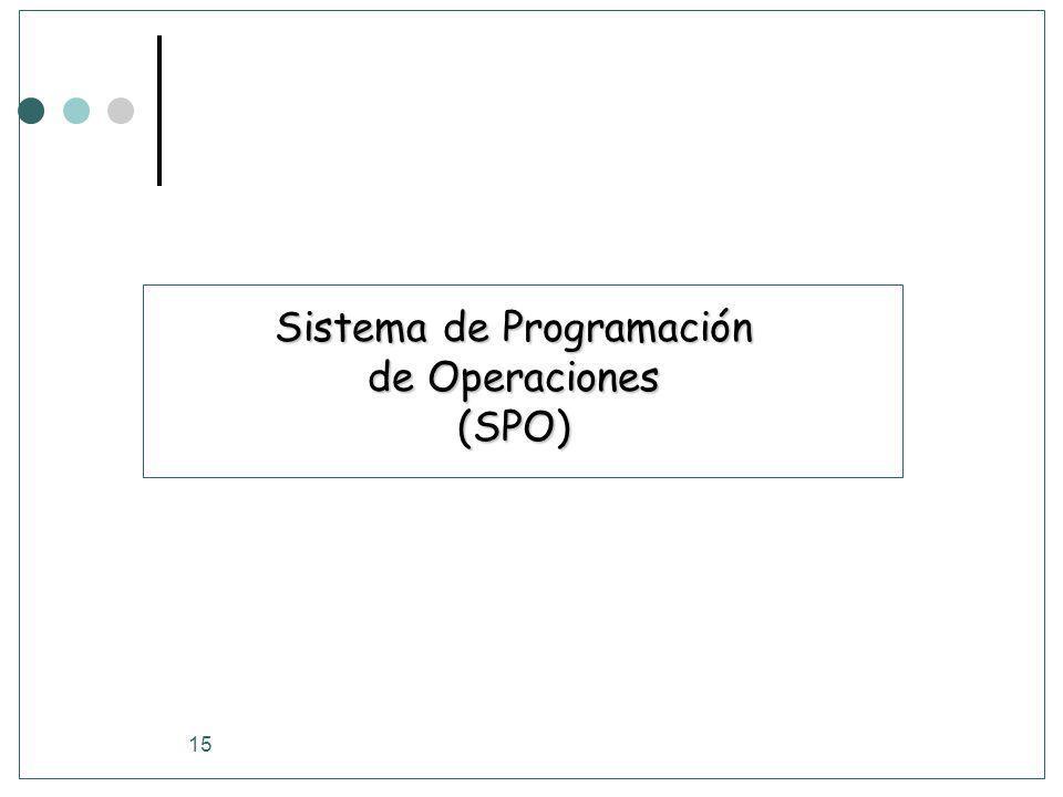 Sistema de Programación de Operaciones (SPO)