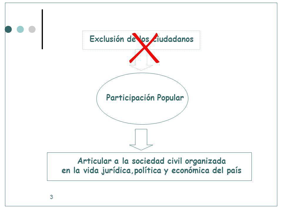 Exclusión de los ciudadanos
