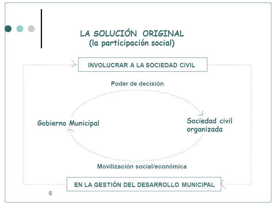(la participación social)