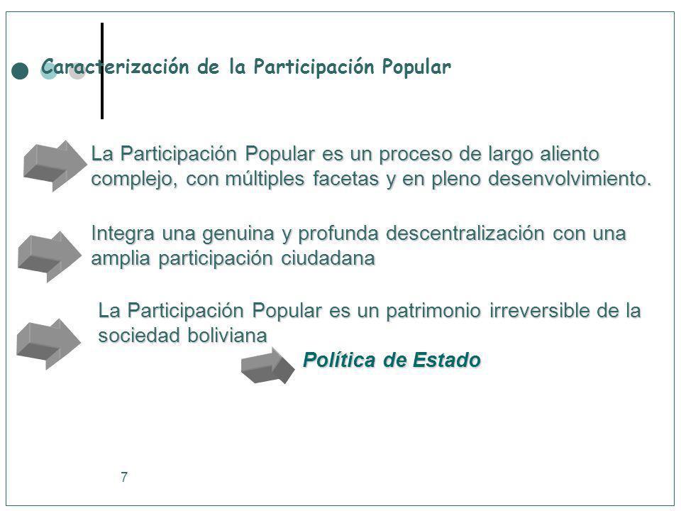 Caracterización de la Participación Popular