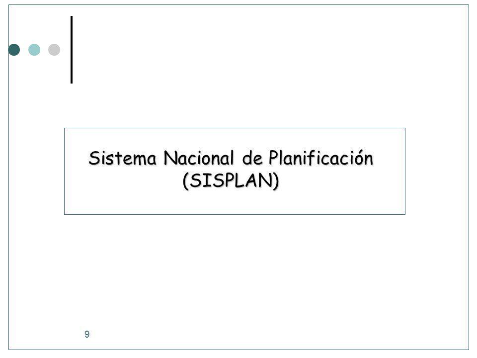 Sistema Nacional de Planificación (SISPLAN)