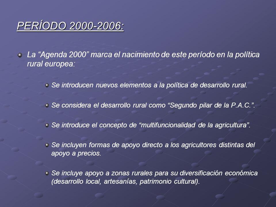 PERÍODO 2000-2006: La Agenda 2000 marca el nacimiento de este período en la política rural europea: