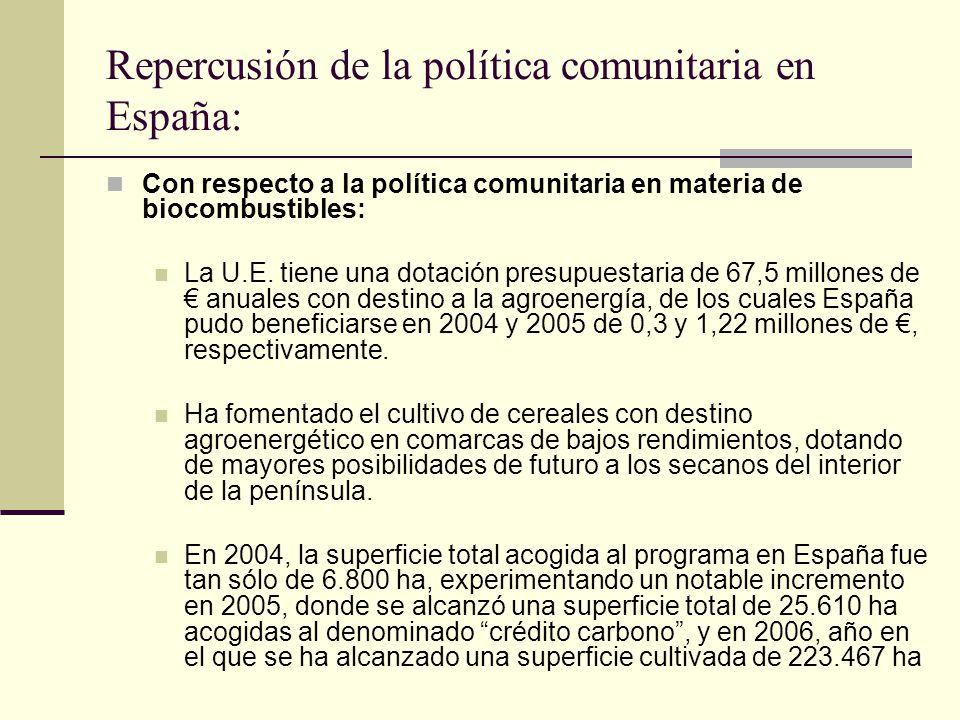 Repercusión de la política comunitaria en España: