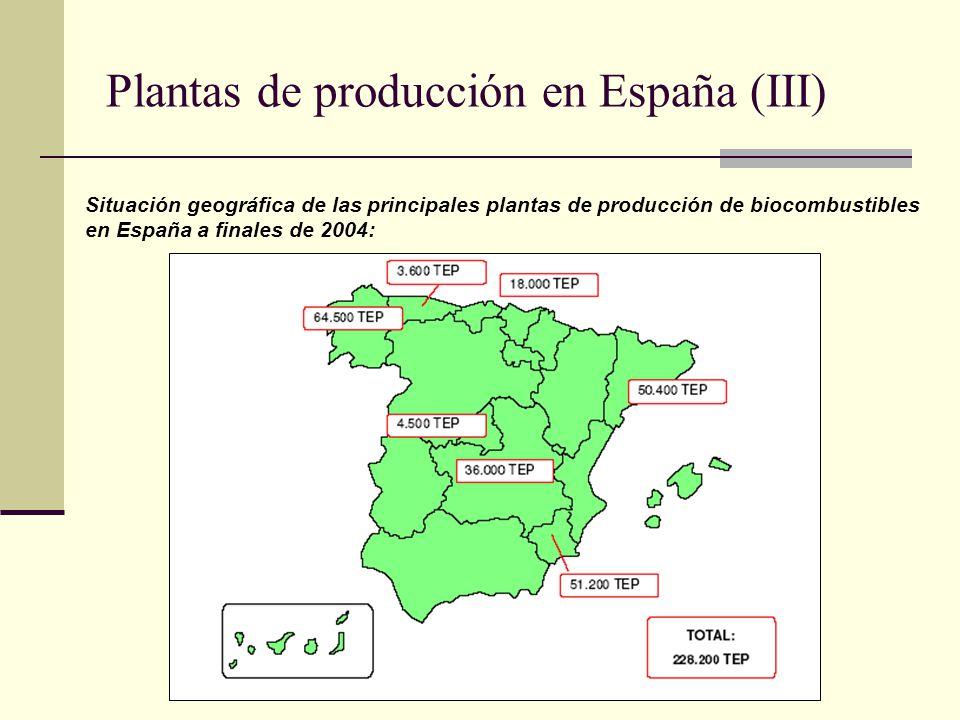 Plantas de producción en España (III)
