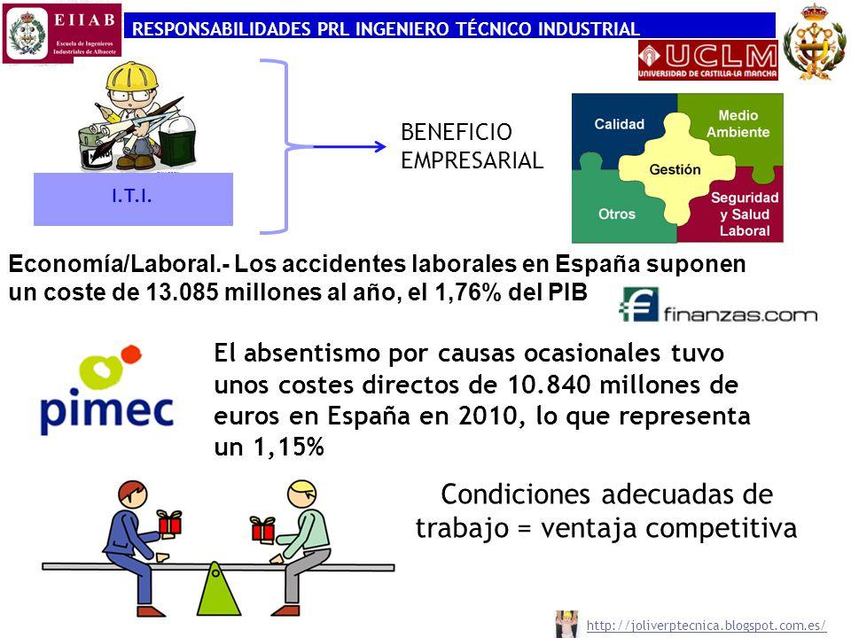 Condiciones adecuadas de trabajo = ventaja competitiva