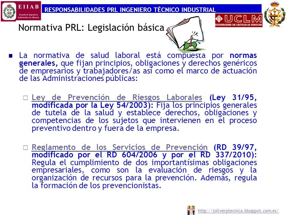 Normativa PRL: Legislación básica