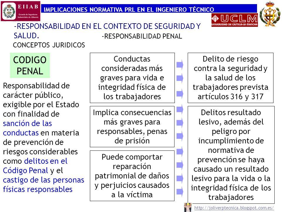 CODIGO PENAL -RESPONSABILIDAD EN EL CONTEXTO DE SEGURIDAD Y SALUD.