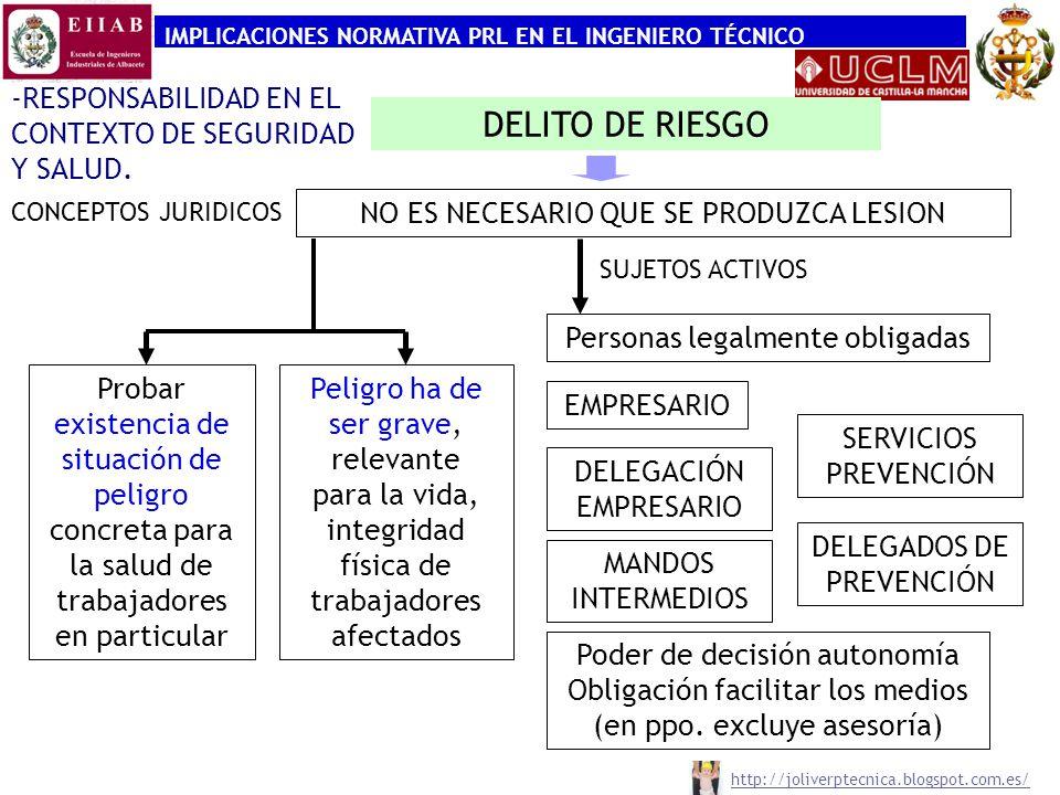 DELITO DE RIESGO -RESPONSABILIDAD EN EL CONTEXTO DE SEGURIDAD Y SALUD.