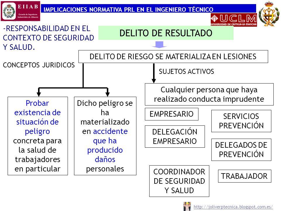 -RESPONSABILIDAD EN EL CONTEXTO DE SEGURIDAD Y SALUD.