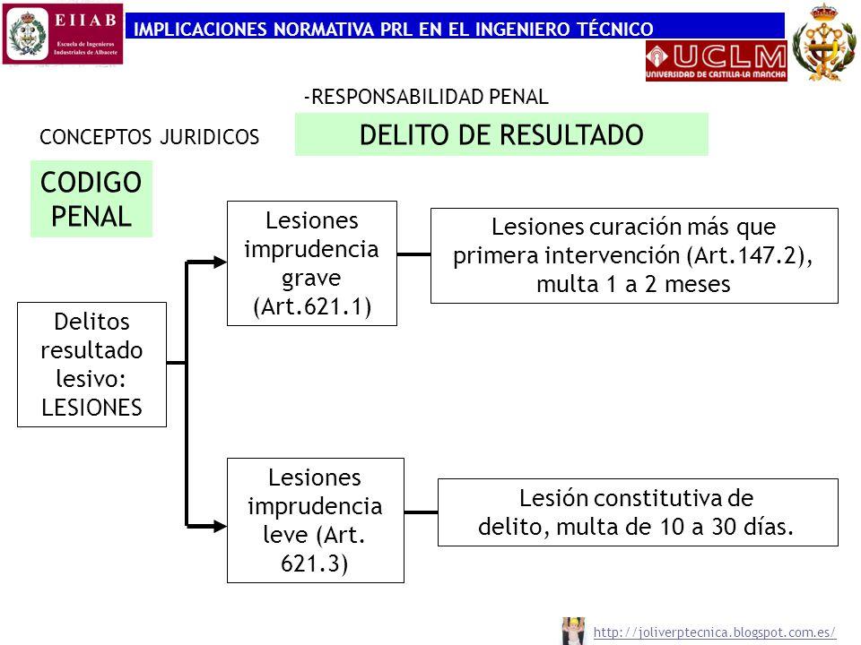 DELITO DE RESULTADO CODIGO PENAL Lesiones imprudencia