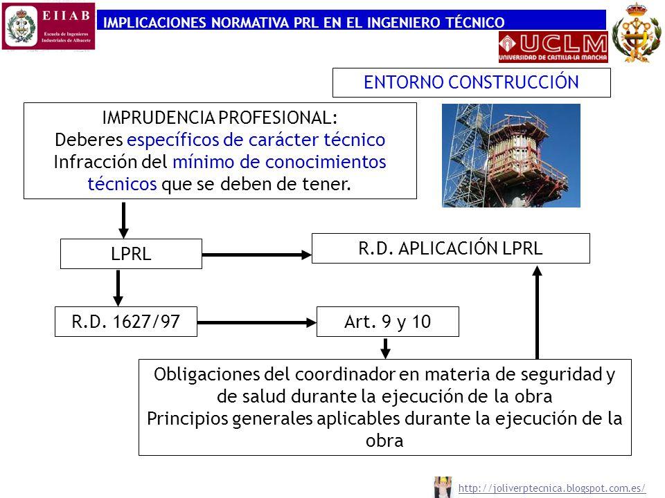 IMPRUDENCIA PROFESIONAL: Deberes específicos de carácter técnico