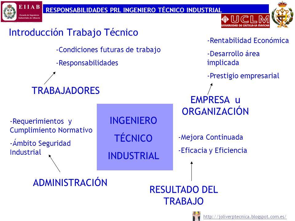 Introducción Trabajo Técnico