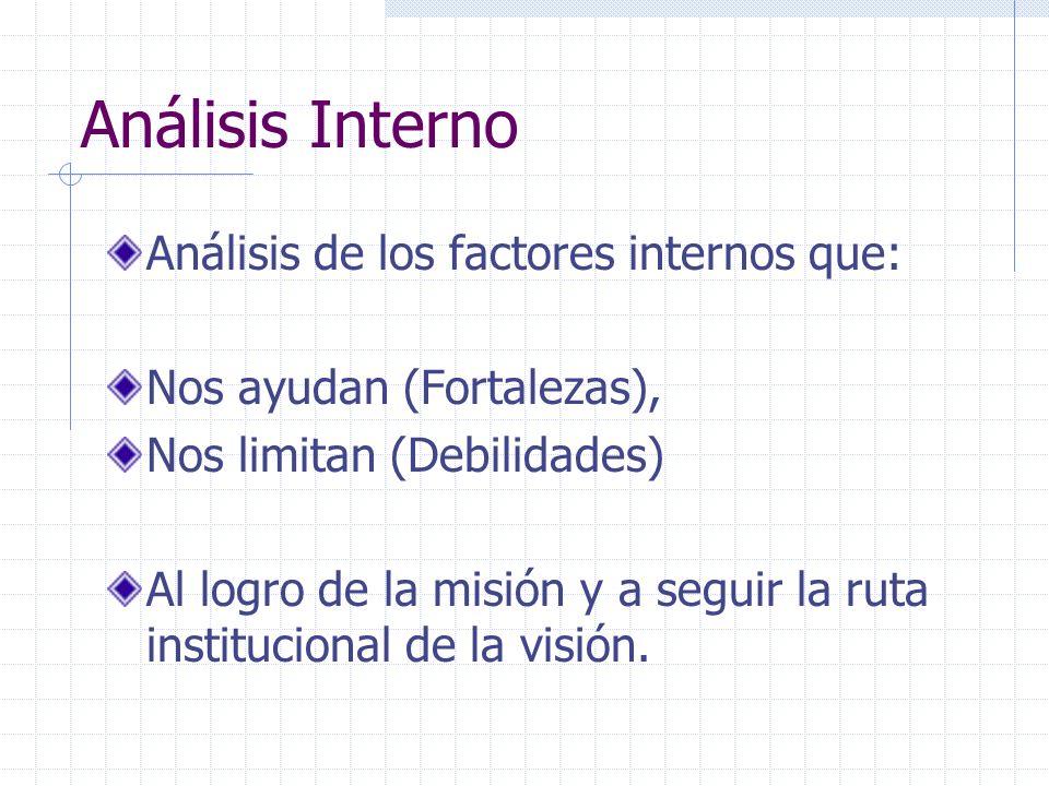 Análisis Interno Análisis de los factores internos que: