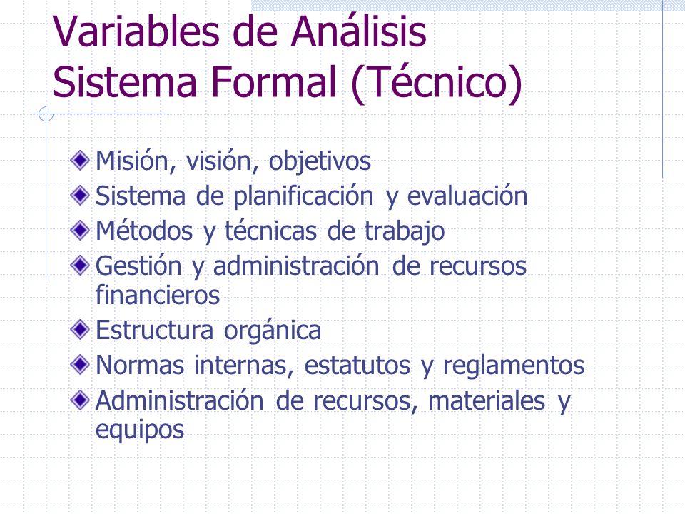 Variables de Análisis Sistema Formal (Técnico)