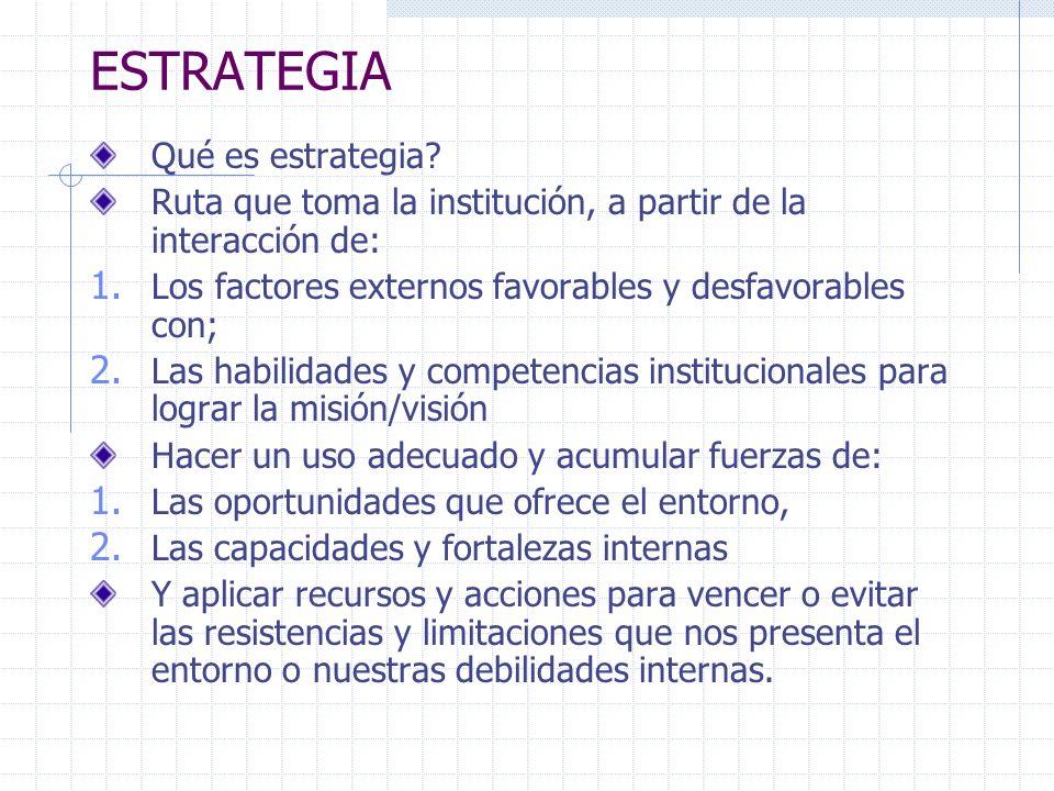 ESTRATEGIA Qué es estrategia