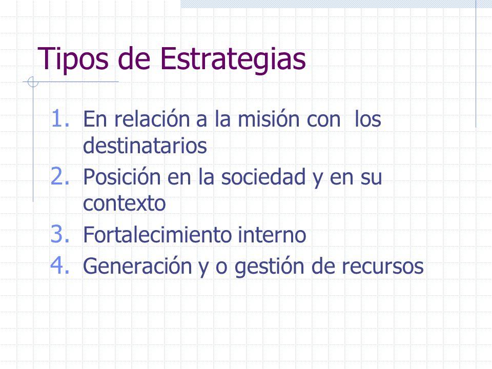 Tipos de Estrategias En relación a la misión con los destinatarios