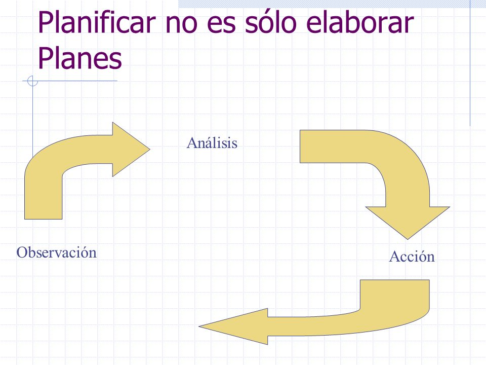 Planificar no es sólo elaborar Planes