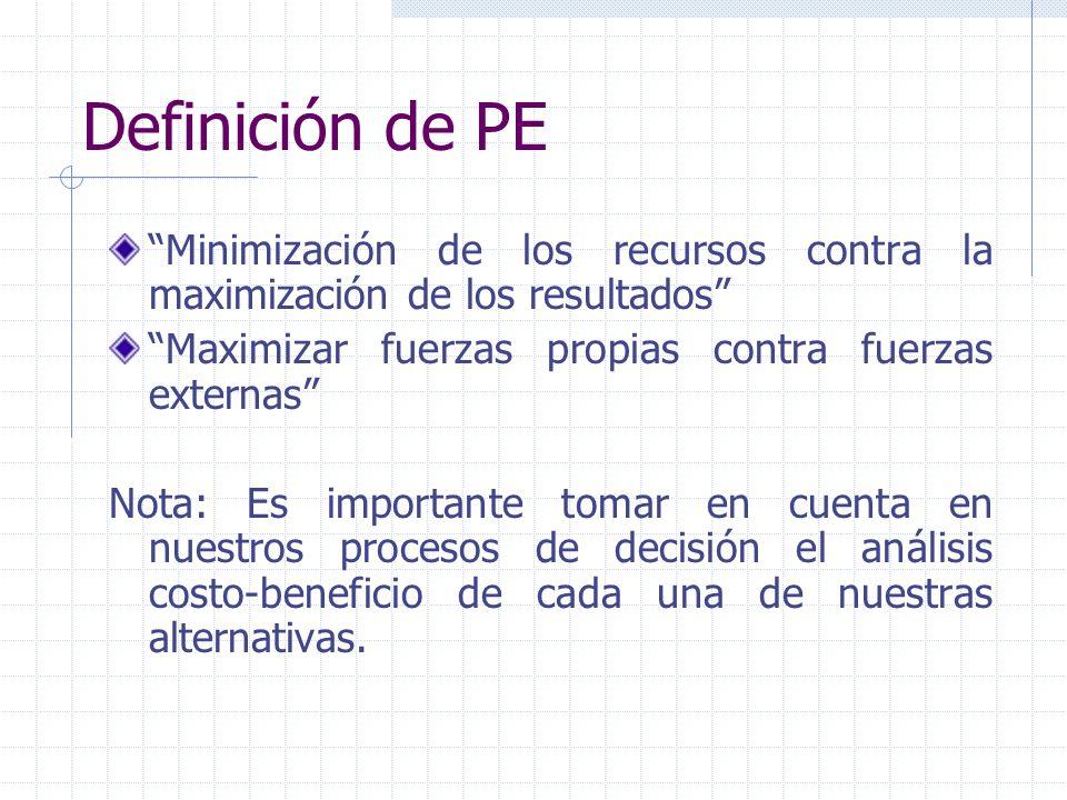 Definición de PE Minimización de los recursos contra la maximización de los resultados Maximizar fuerzas propias contra fuerzas externas