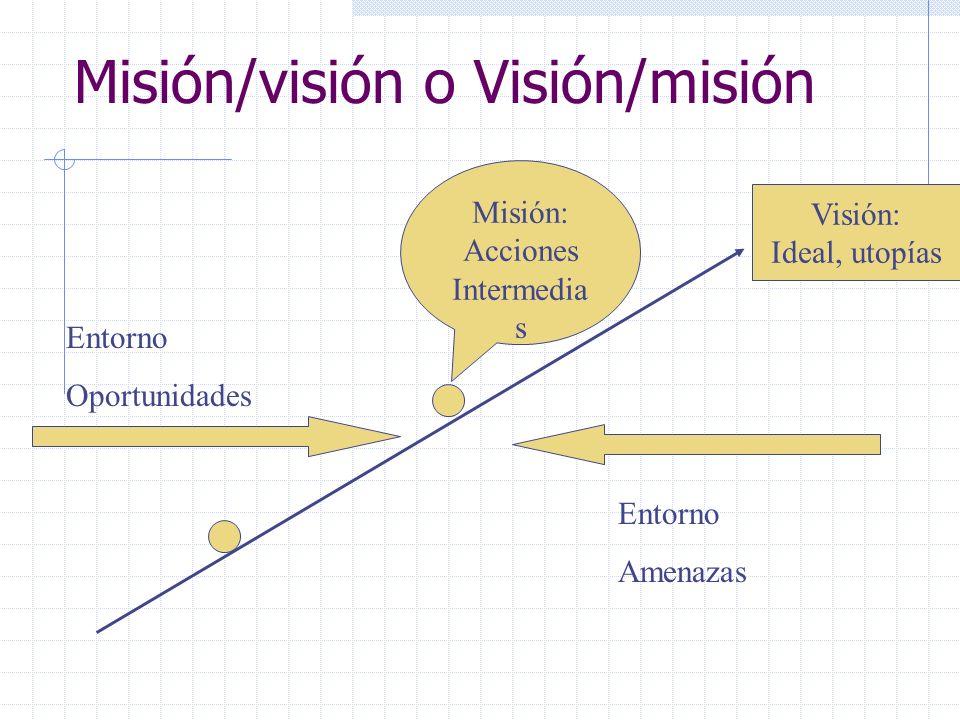 Misión/visión o Visión/misión