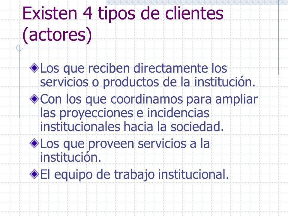 Existen 4 tipos de clientes (actores)