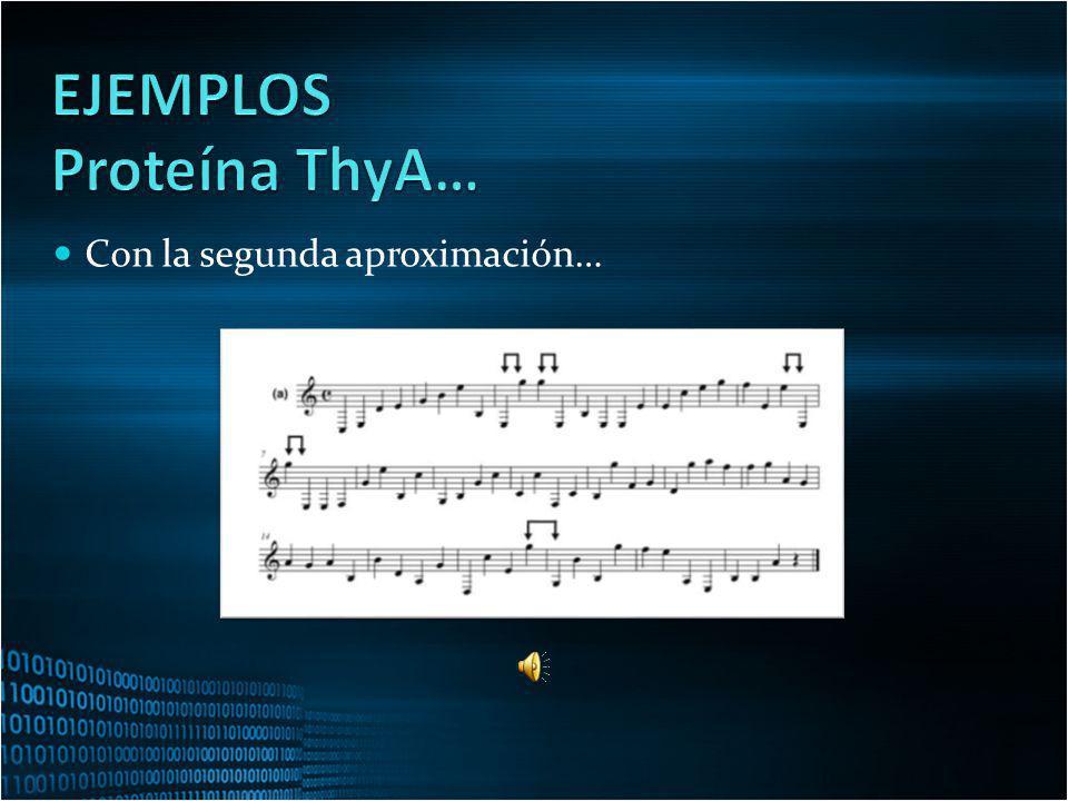 EJEMPLOS Proteína ThyA… Con la segunda aproximación…